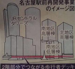 名古屋駅再開発